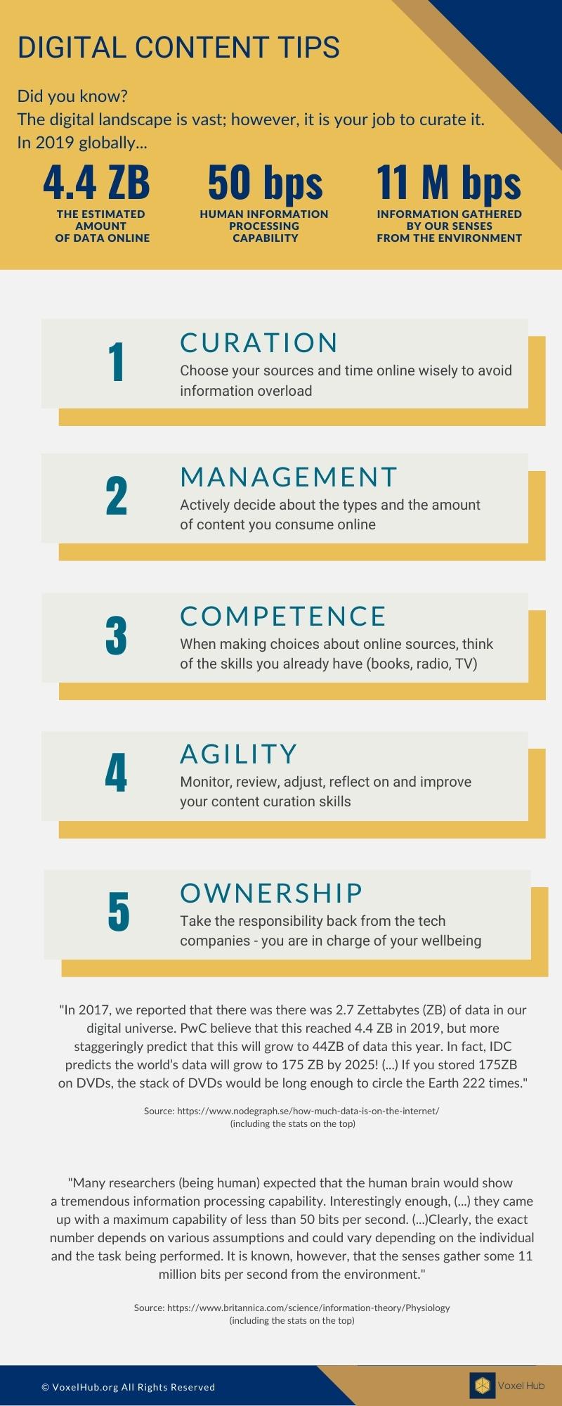 Digital Content Tips